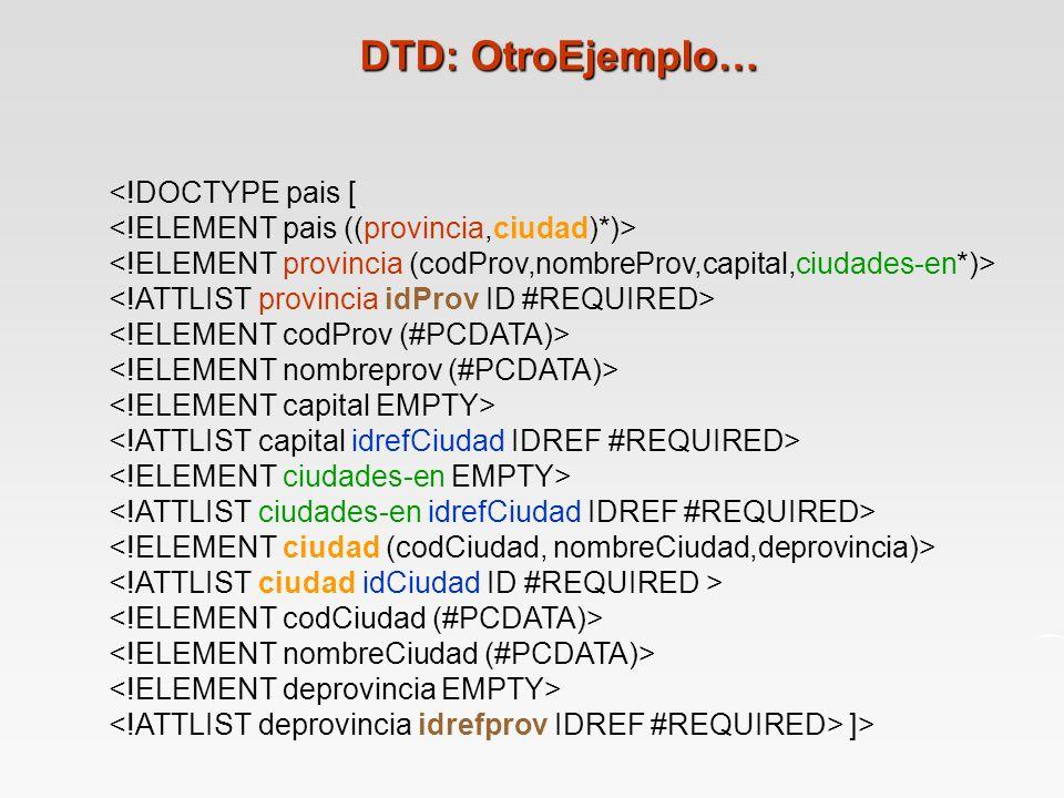 DTD: OtroEjemplo… <!DOCTYPE pais [
